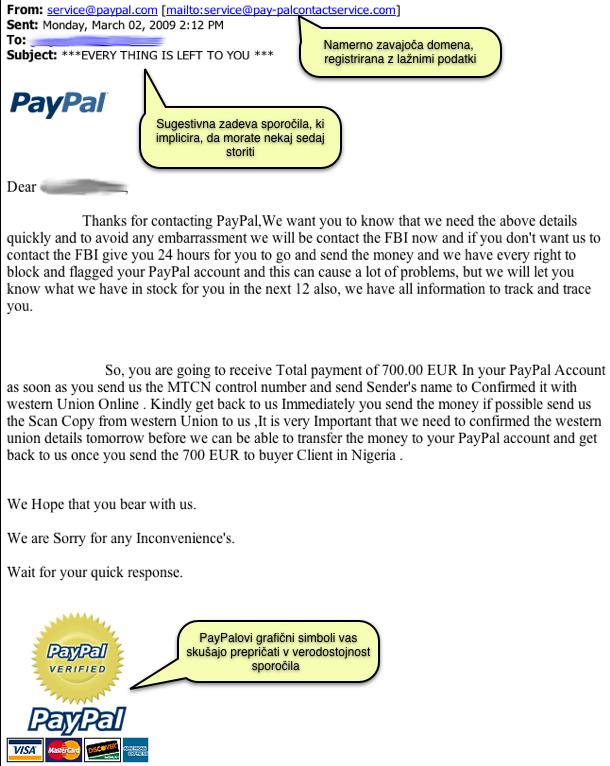 Lažno sporočilo PayPala
