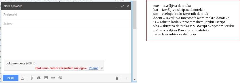 Ponudniki elektronske pošte blokirajo izvršljive priponke