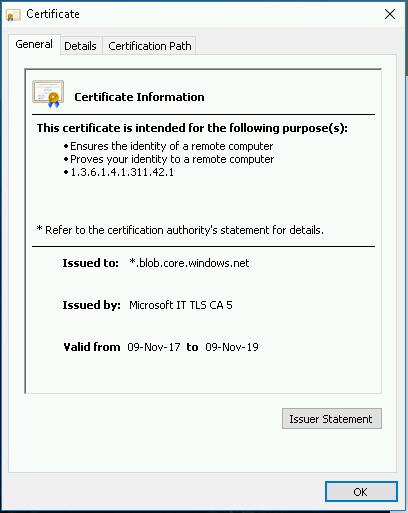 Microsoftovo digitalno potrdilo
