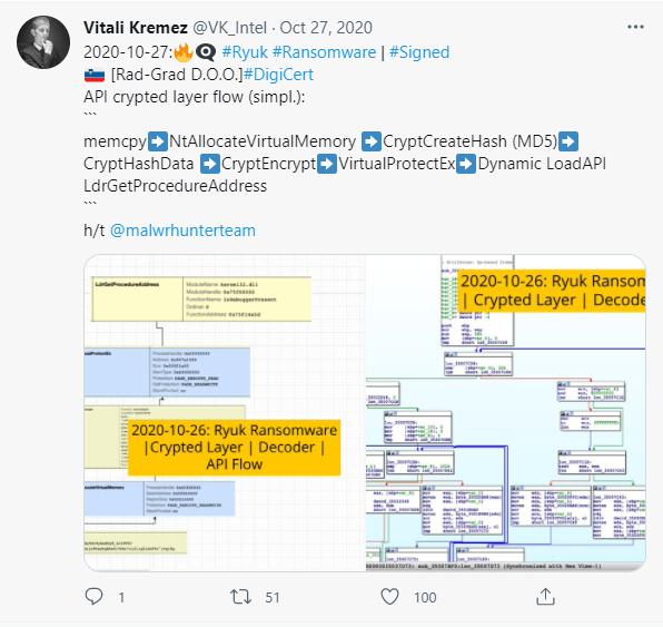 Javna objava na Twitter omrežju o digitalnem podpisu v imenu slovenskega podjetja